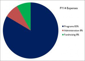 FY14 Expenses